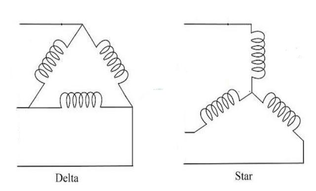 star and delta winding in transformer hindi  star delta