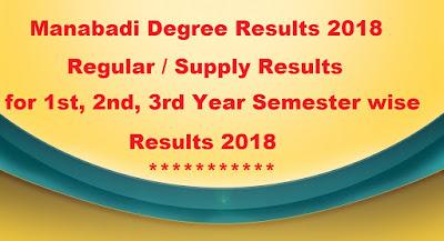 Manabadi Degree Results 2018, Manabadi Results 2018