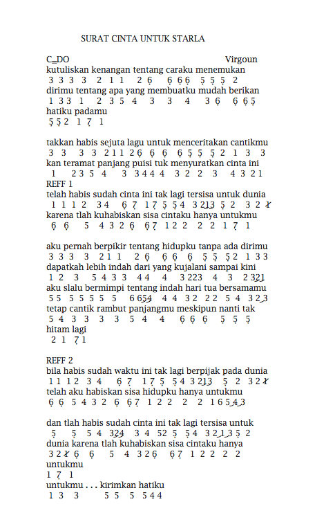 Not Angka Surat Cinta Untuk Starla : angka, surat, cinta, untuk, starla, Angka, Pianika, Virgoun, Surat, Cinta, Untuk, Starla
