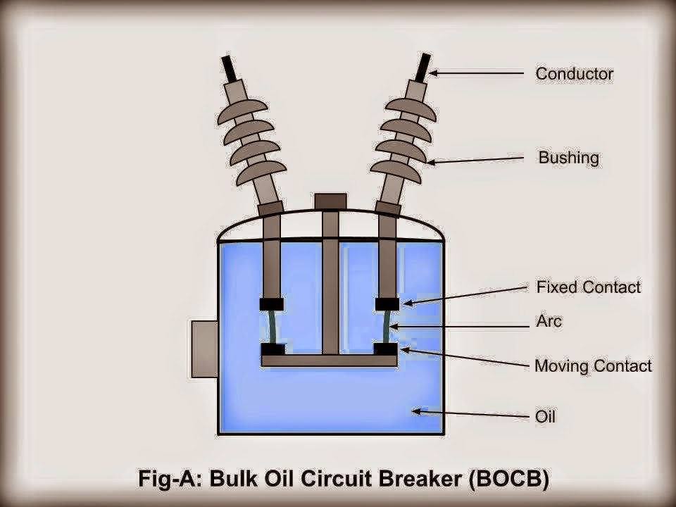 rockford punch 45 wiring diagram bulk oil circuit breaker bocb eee community for rj 45 wiring diagram