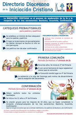 http://www.archisevilla.org/documentacion/directorio-iniciacion-cristiana/