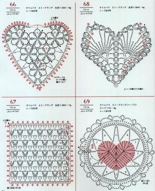 Diagramme de coeurs au crochet