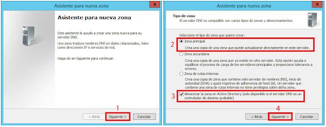 Almacenar la zona en Active Directory (Solo disponible si el servidor DNS es un controlador de dominio grabable)