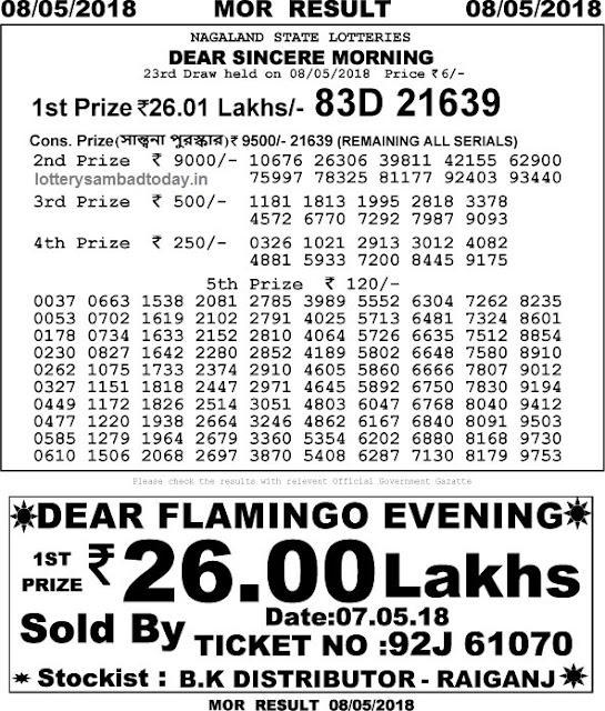 sambad lottery 8 may 2018 11:55 Am result