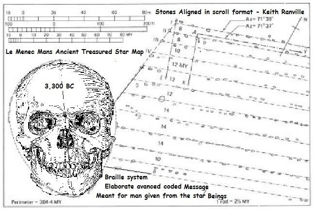 Ancient Aliens Oak Island Money Pit