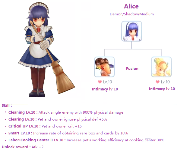 alice pet ragnarok mobile