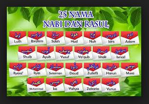 nama dan kisah 25 nabi dan rosul