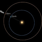 Mars, Earth, and Sun Align On May 22, 2016