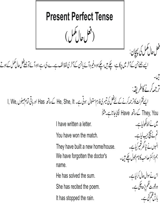 Present Indefinite Tense In Urdu | CINEMAS 93