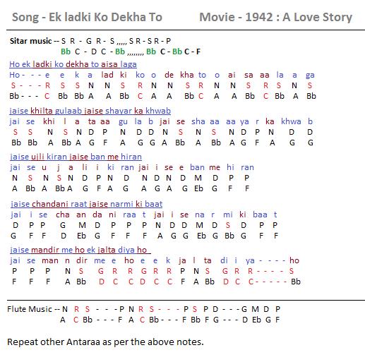 Hindi Song Notes January 2017 Hindi songs classical flute notes. hindi song notes january 2017