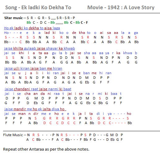Hindi Song Notes January 2017 Golden flute pravin 21 december 2017. hindi song notes january 2017