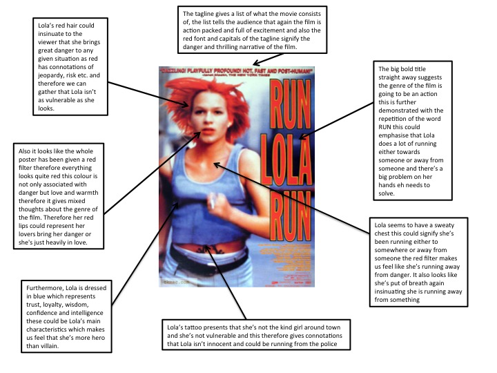 lola run film essay run lola run film essay
