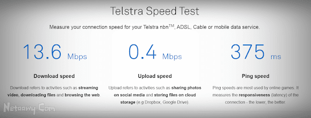 موقع-Telstra-Speed-Test