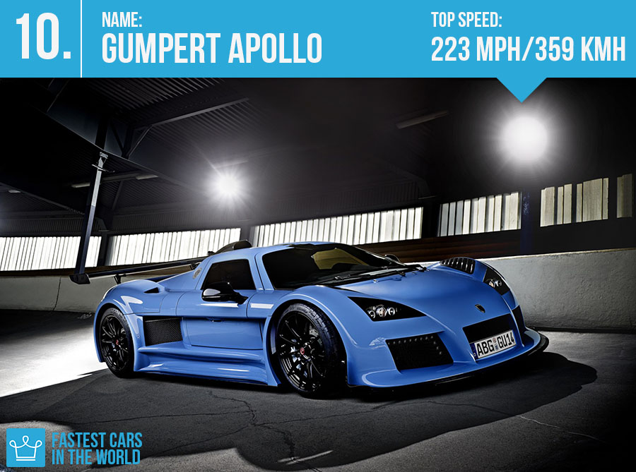 The Fastest Car In The World 2015 >> Top 10 Fastest Cars In The World Awesome Vehicle