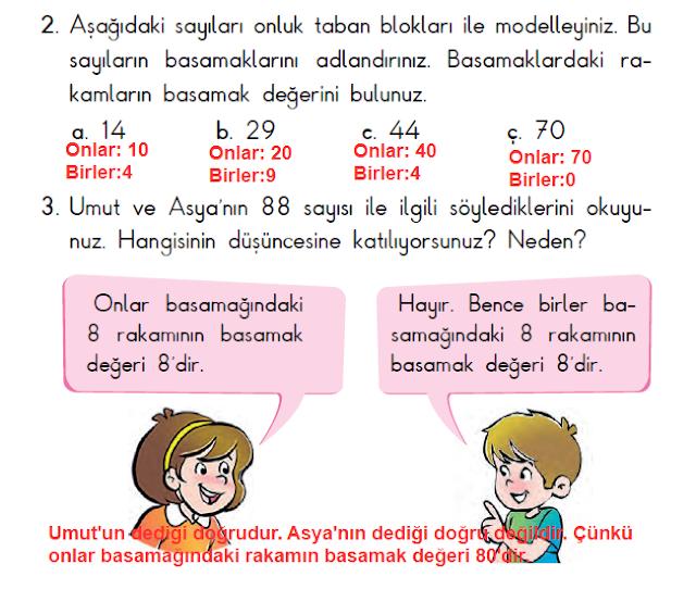 2. Sınıf Başak Yayınları Matematik 29. Sayfa Cevapları 1. Ünite