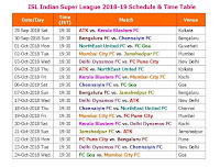 ISL Indian Super League 2018-19 Schedule & Time Table, IS 2018-19 Full Schedule & Time Table, ISL 2108 full schedule, ISL 2018-19 live match, ISL 2018-19 live score, Indian Super League 2018-19 Schedule, Indian Super League 2018 schedule fixture, Indian time, match timing, GMT, IST, Indian Super League 2018-19 all teams, Indian Super League 2018 all player list, confirmed schedule, ISL 2018-19, official schedule ISL 2018-19, all teams match, player list, team squad, Indian player, foreign player list,  ATK, Kerala Blasters FC, Bengaluru FC, Chennaiyin FC, NorthEast United FC, FC Goa, Mumbai City FC, Jamshedpur FC, Delhi Dynamos FC, FC Pune City,