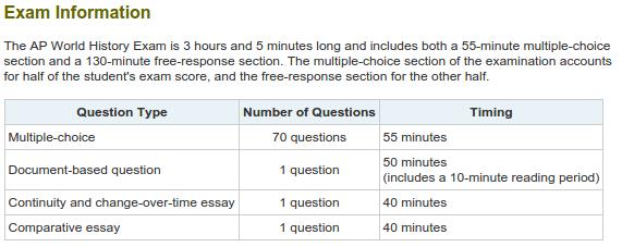 2013 ap world history exam essay questions