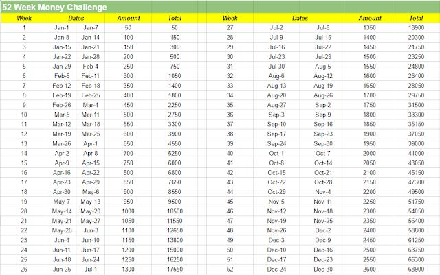 52-week money challenge table