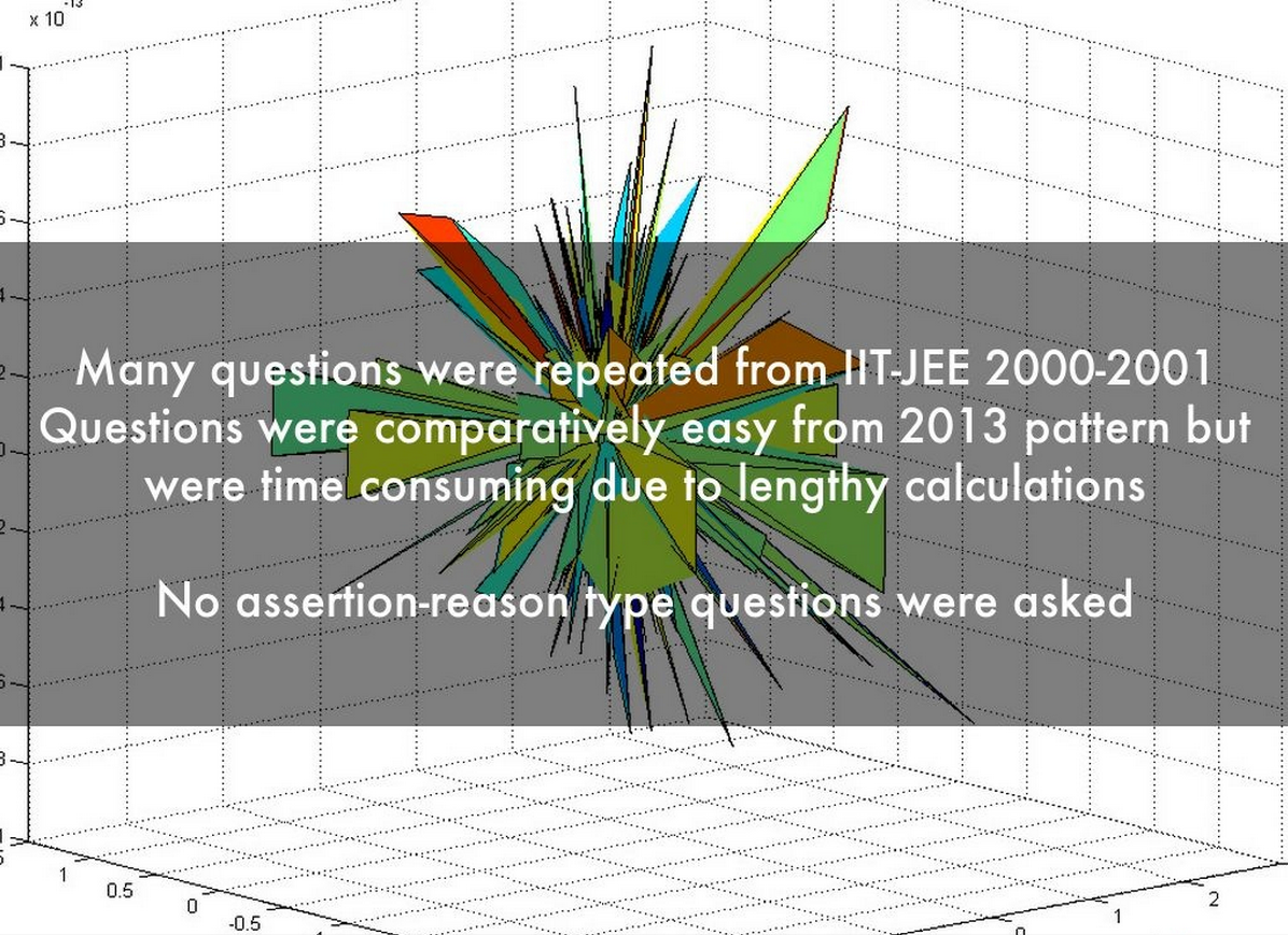 Does aieee paper questions repeat or what is the pattern for its paper?