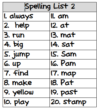 Number Names Worksheets spelling words for kindergarten : Toad-ally Exceptional Learners: October 2011