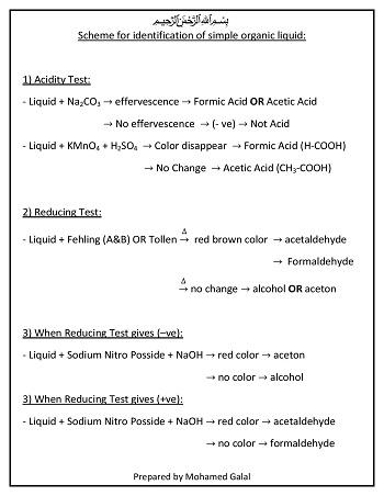 Scheme for identification of organic liquids.