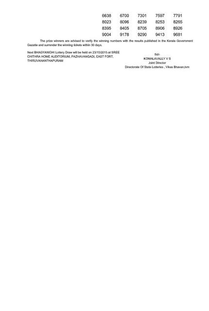 16.10.2015 | BHAGYANIDHI (BN-208) Lottery Result