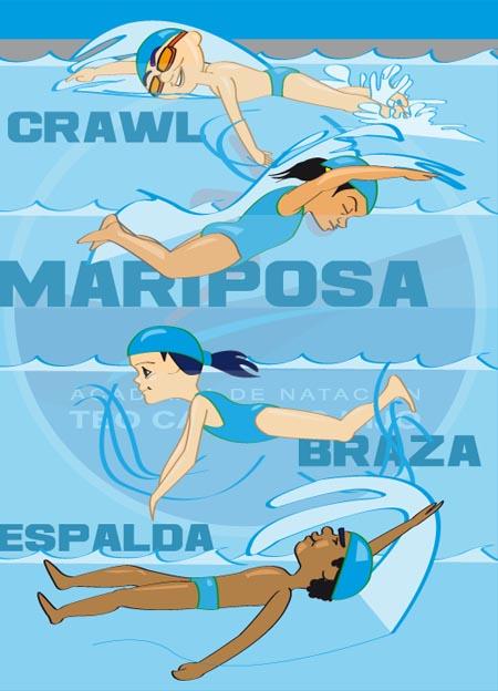 Cloro en las venas introducci n de la nataci n en los jjoo for Planos de piletas de natacion
