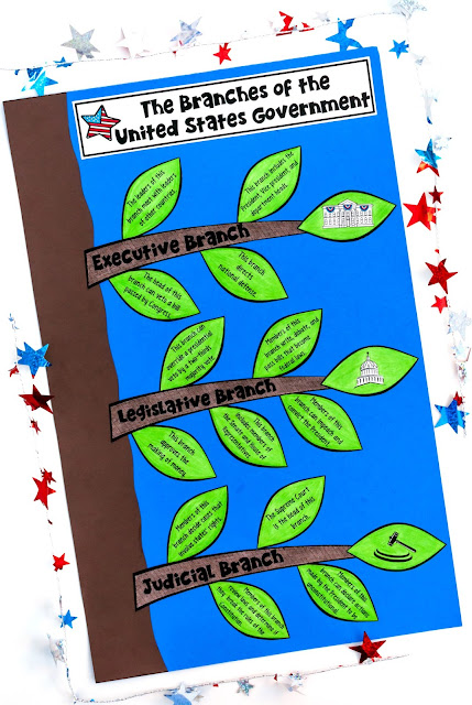 Branches of Government Activity!  After reading the statements on each leaf, students identify the branch of government, and then assemble the craftivity!