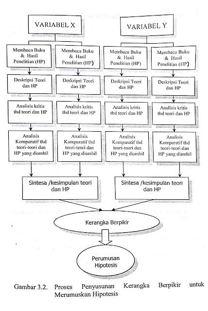 Contoh Proposal Penelitian Ilmiah Dan Skripsi Terbaru