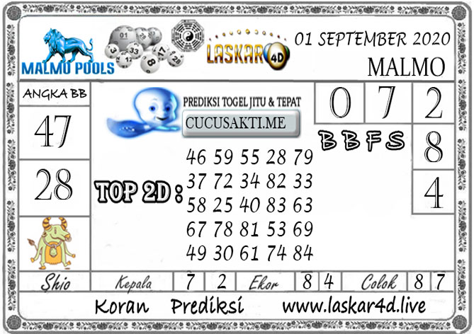 Prediksi Togel MALMO LASKAR4D 01 SEPTEMBER 2020