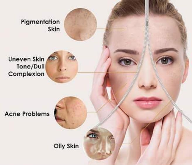 produk untuk melicinkan kulit muka