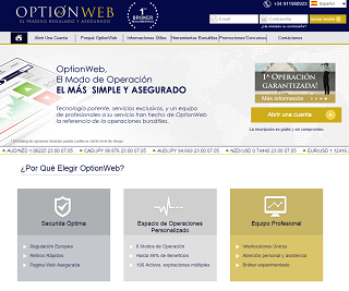 análisis del broker Optionweb