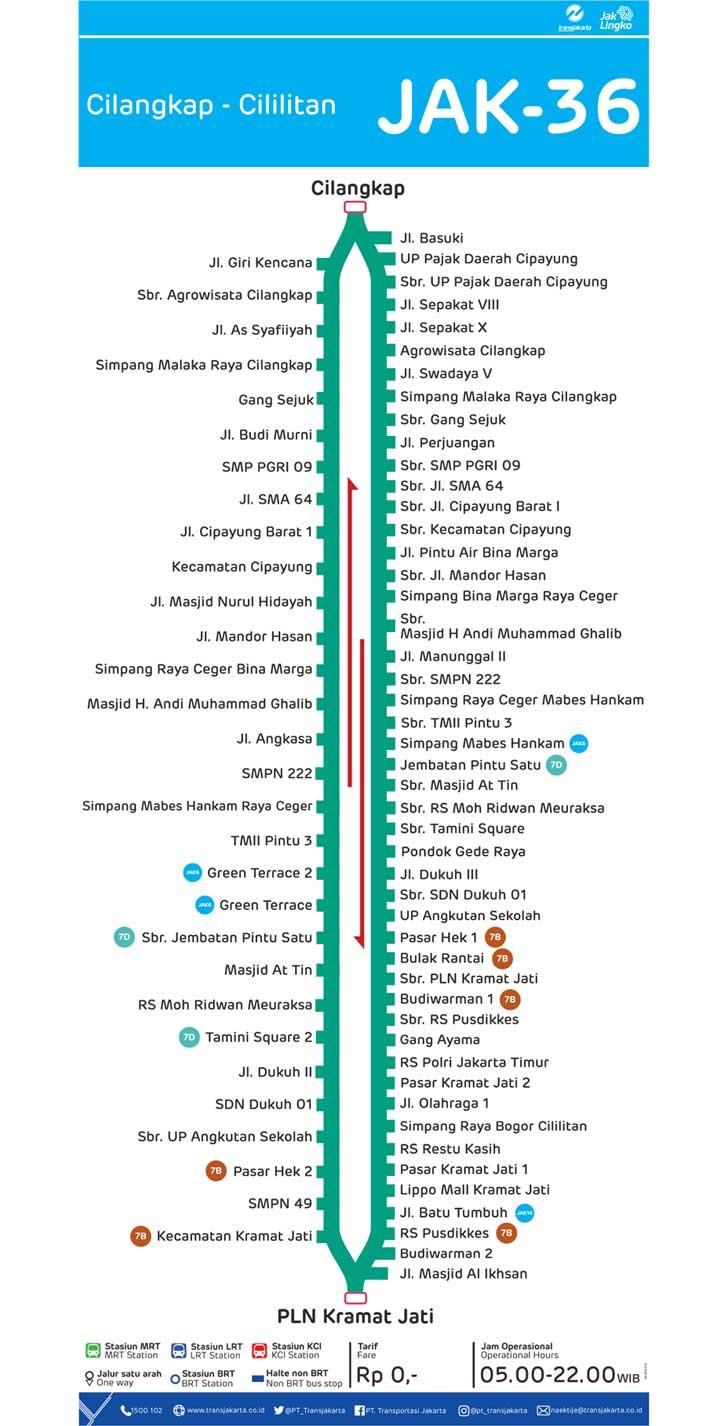 peta rute transjakarta cilangkap cililitan