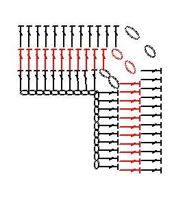 Gráfico da pala do vestido de crochê