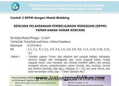 Contoh RPPM PAUD Model Webbing