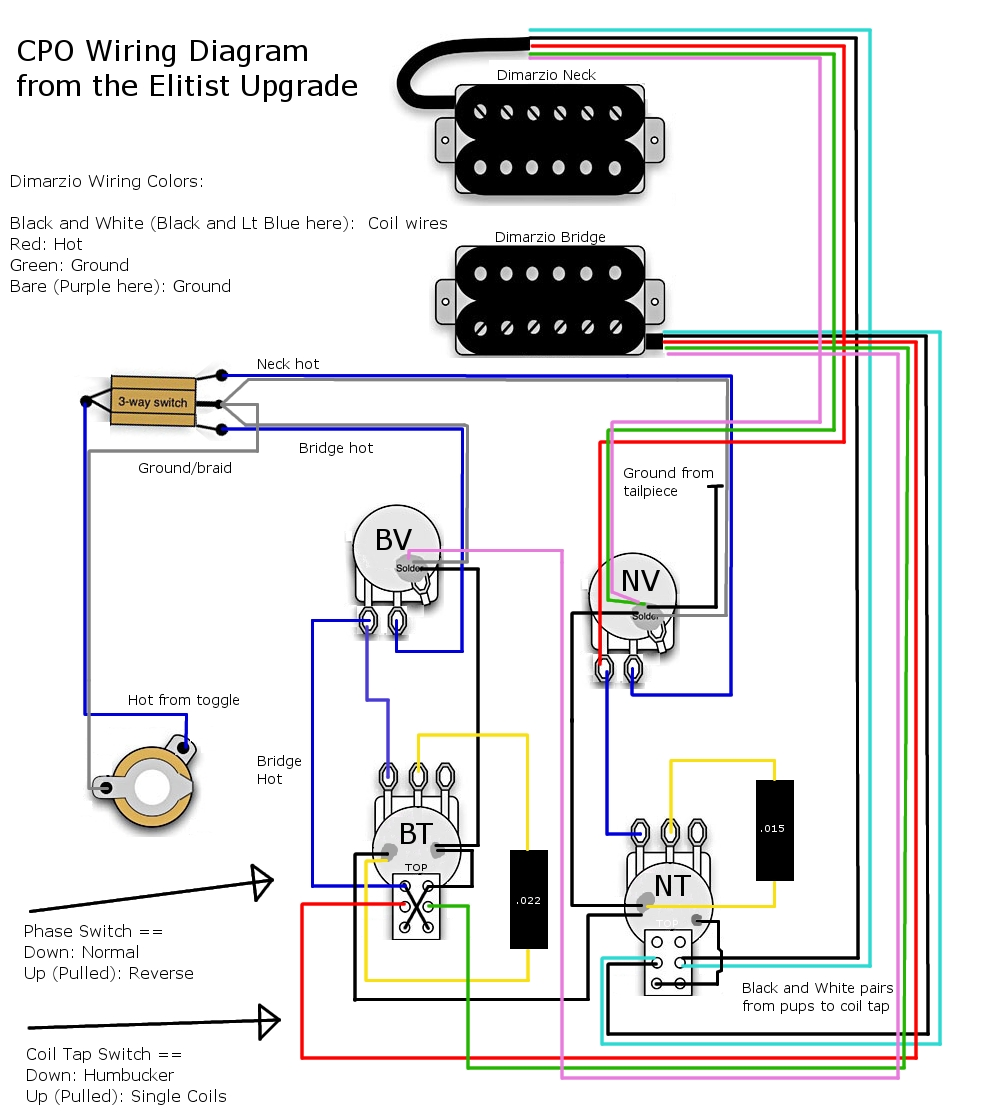 Les Paul Wiring Diagram Humbuckers Libraries Parallel Diagrams For Dimarzio Humbucker Librarydimarzio
