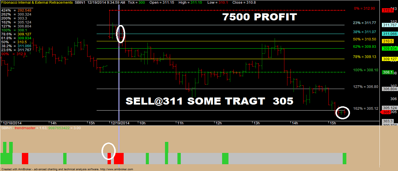 Nifty options trader