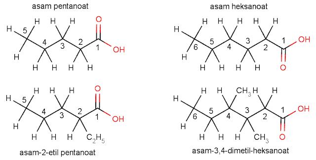 Tata nama senyawa asam karboksilat