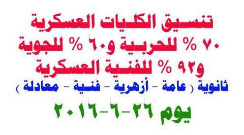 مواعيد امتحانات القدرات بجميع الجامعات المصرية واخبار