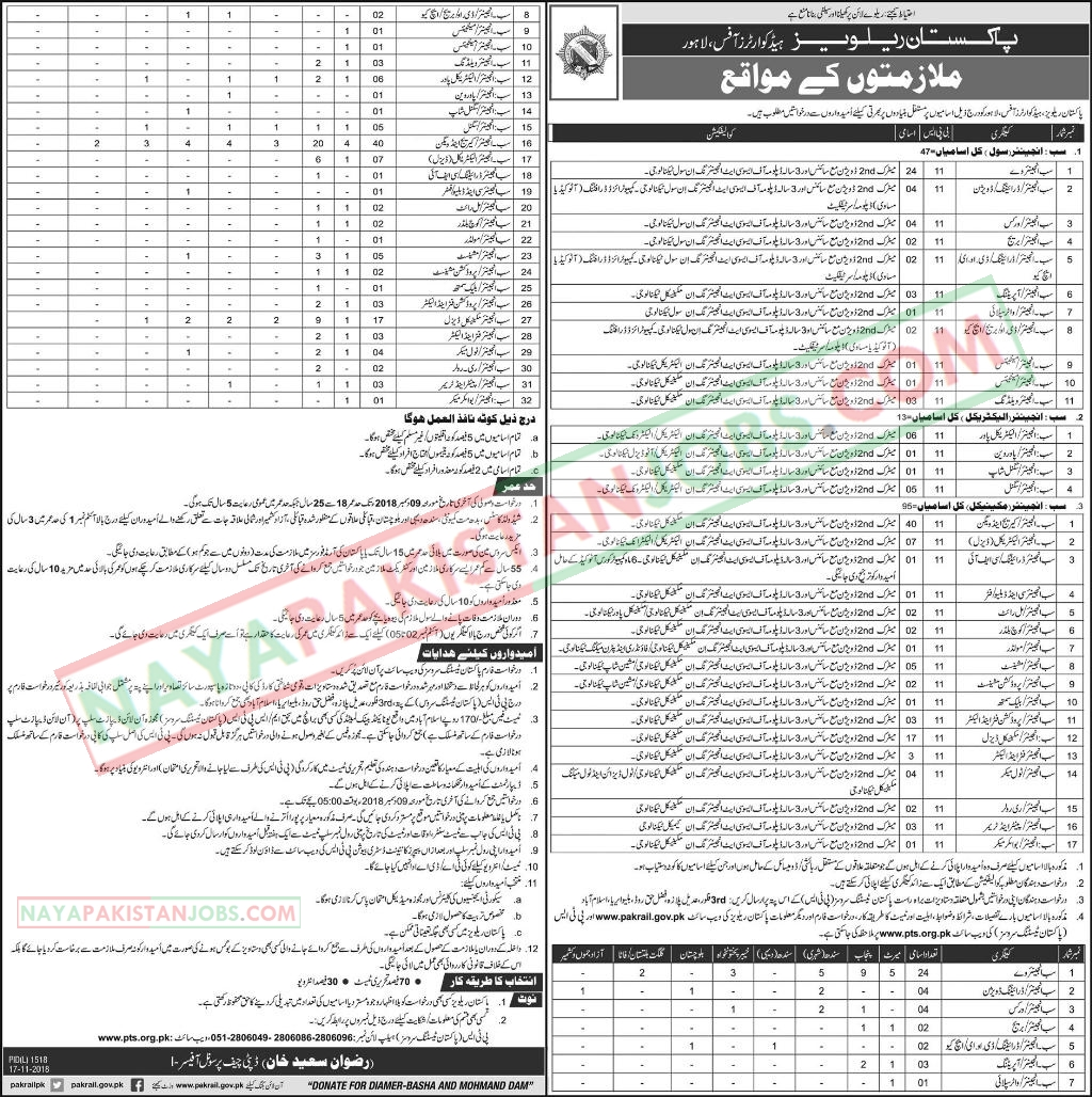 Latest Vacancies Announced in Pakistan Railways Head Quarter via PTS 17 November 2018 - Naya Pakistan