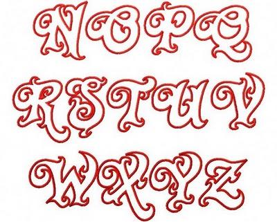 Graffiti Alphabet Letter N Z