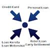 Debt Consolidation Satukan Hutang Guna Refinance Rumah