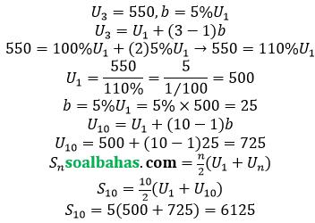bahas jumlah suku aritmatika