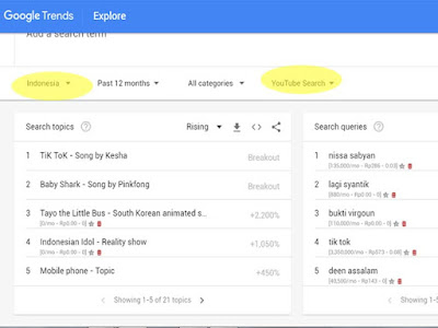 Riset Keyword Youtube Menggunakan Google Trends