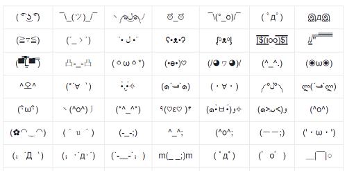 Biểu tượng cảm xúc bằng kí tự (#2)