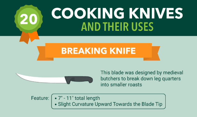 Cooking Knives And Their Uses