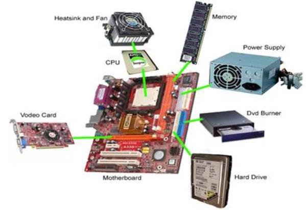 Cara Merakit Komputer (PC) Dengan Cepat Baik Dan Benar Lengkap Dengan VIDEO