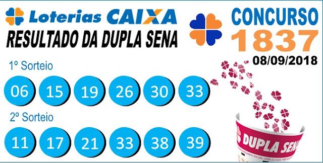 Resultado da Dupla Sena concurso 1837 de 08/09/2018 (Imagem: Informe Notícias)