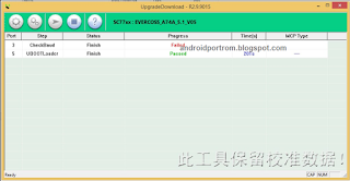 Cara Flash Evercoss A74A Lollipop via PC Mudah