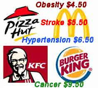 3 Reasons why fast food is bad for you | Obesity Facts